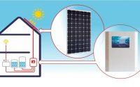 Fotovoltaický ohrev vody